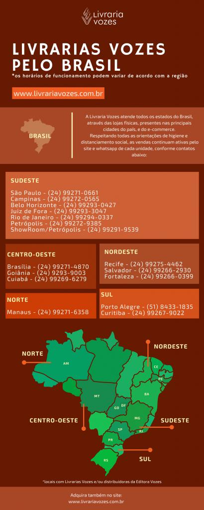 Mapa de contatos online para compra dos livros da Editora Vozes.